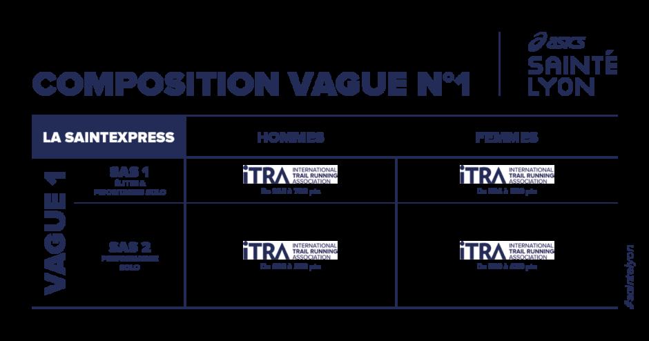 ASTL21_Vagues ITRA STEXP
