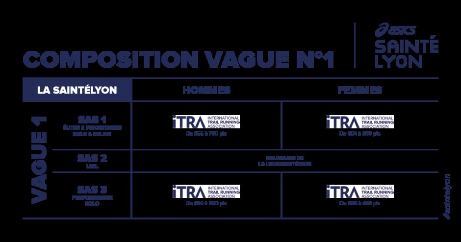 ASTL21_Vagues ITRA STL